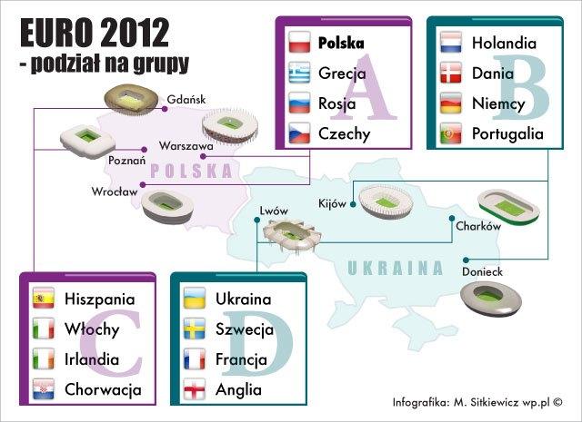 infografika_euro2012_grupy.jpeg