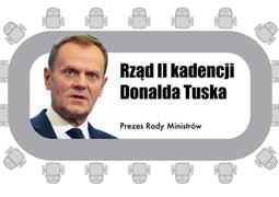 Nowy rząd premiera Donalda Tuska