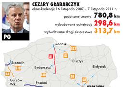 Sieć autostrad i dróg ekspresowych za Cezarego Grabarczyka