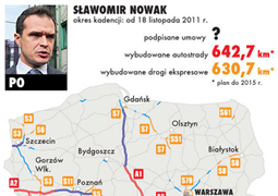 Sieć autostrad i dróg ekspresowych za Sławomira Nowaka
