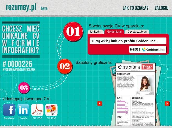 rezumey pl sg screen - Jakub Frankiewicz - Nowoczesna Edukacja