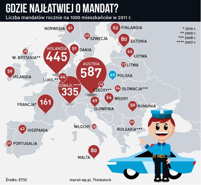 http://i.wp.pl/a/f/jpeg/29795/infografika_mandaty_europa_fotoradary.jpeg