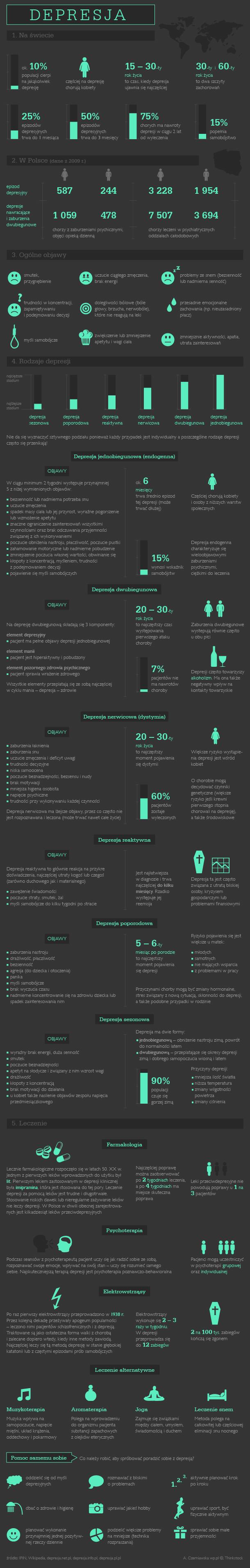depresja_infografika_610.jpeg