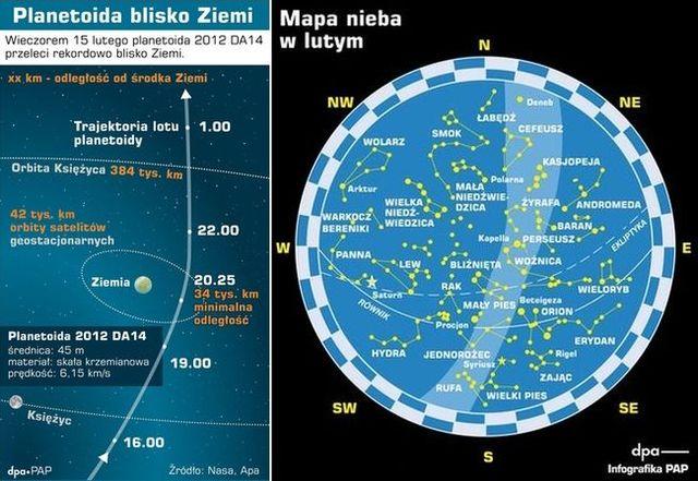 planetoida da14 2012 trasa przelotu obserwacja