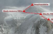Etyk dr hab. Pawe� �uk�w: na Broad Peak zabrak�o przewidywalno�ci