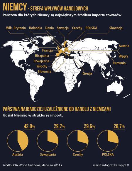 niemcy_wplywy_infografika_wp.jpeg