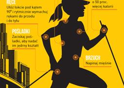 Chodzenie – sposób na szybkie spalanie kalorii