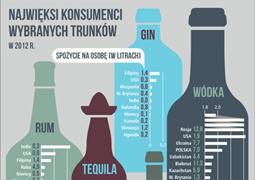 Tam pije się najwięcej wódki na świecie