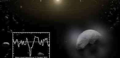 Para wodna wokół karłowatej planety Ceres
