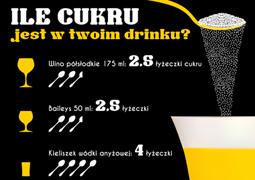 Ile cukru jest w tych drinkach?06.02.2014WP.PL>