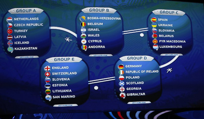 Calendrier- Rsultats groupe A - Euro 20Qualifications - 201516