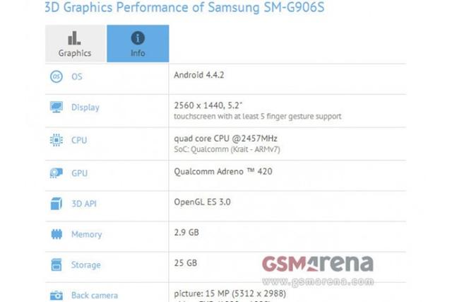 Samsung Galaxy S5 z ekranem 2K jednak trafi do sprzedaży?