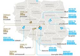 W tych powiatach zarabia się najwięcej