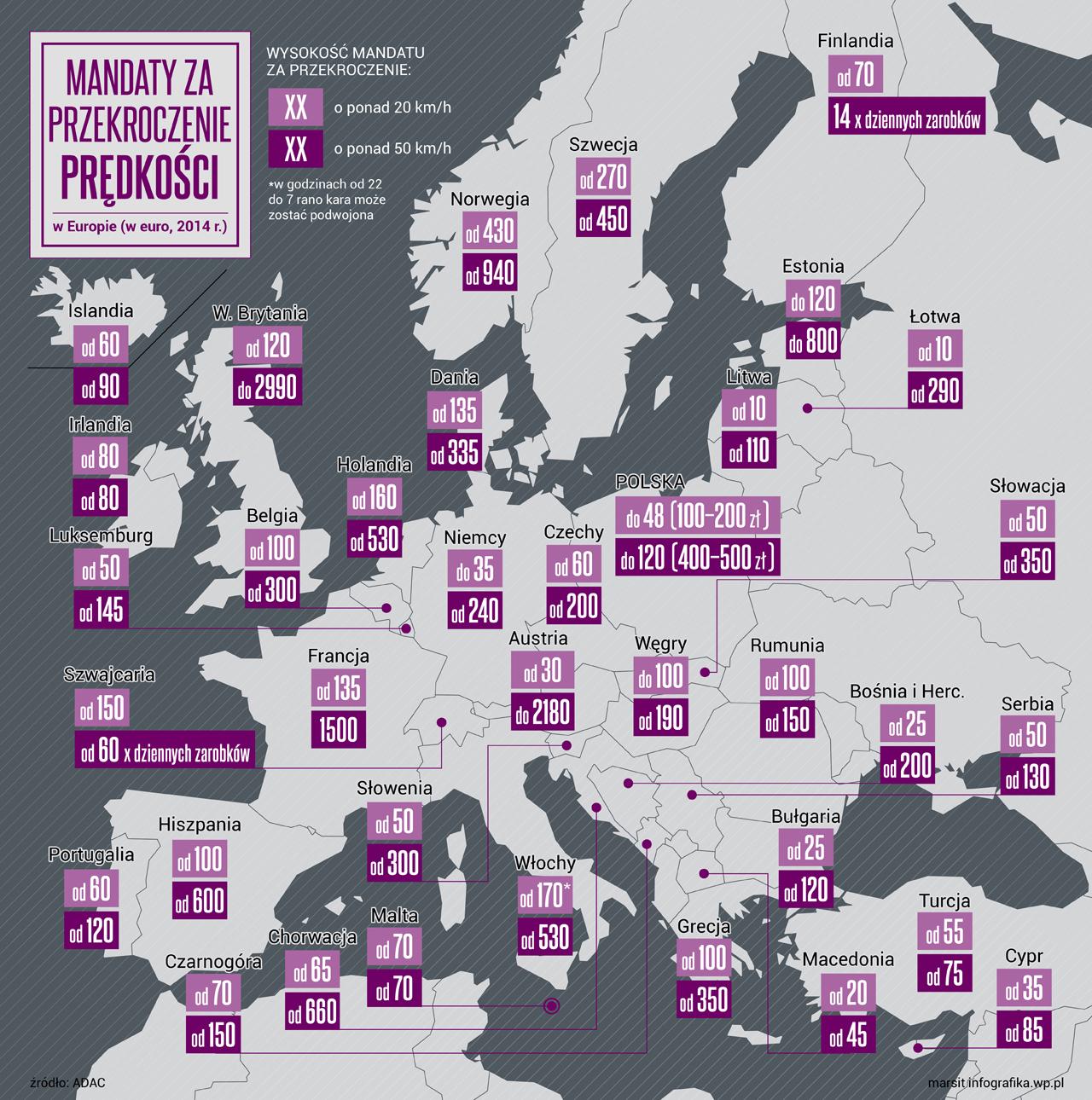 http://i.wp.pl/a/f/jpeg/33569/mandaty_predkosc_1280_infografika.jpeg