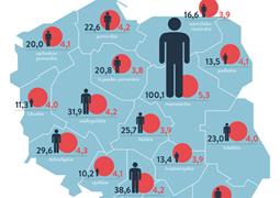 W którym regionie zatrudniają najwięcej urzędników