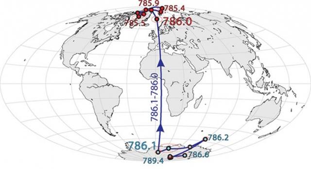 Wędrówka biegunów podczas ostatniego przebiegunowania