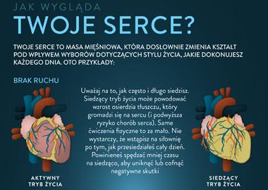 Jak wygląda twoje serce?