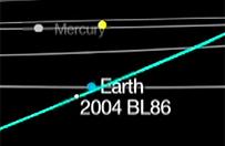 """Du�a asteroida """"o w�os"""" min�a Ziemi�"""