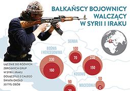 Bałkańscy bojownicy walczący w Syrii i Iraku