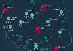 Wypadki w miastach na 10 tys. mieszkańców