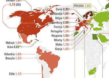 Najdroższe i najtańsze kraje świata