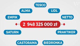 Statistica: Podatek od sieci handlowych. Kto go zapłaci?
