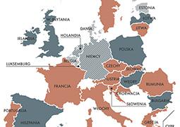 Europa skręca w prawo