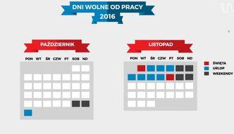 Statisitca: Jak planować wolne w 2016?