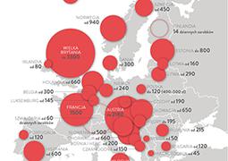 Wysokość mandatów w Europie za przekroczenie prędkości o 50 km/h