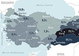 """""""Cicha wojna"""" Turcji z Kurdami"""