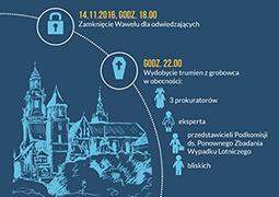 Ekshumacja Lecha i Marii Kaczyńskich
