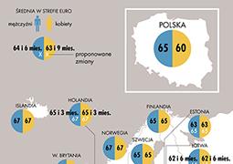 PiS na przekór Europie