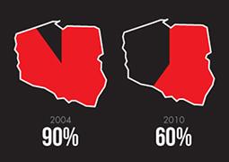 Polacy coraz bardziej dumni ze swojego narodu