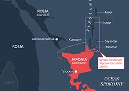 Odżywa stary spór Rosji i Japonii