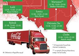 Poznaj trasę przejazdu ciężarówek Coca-Coli