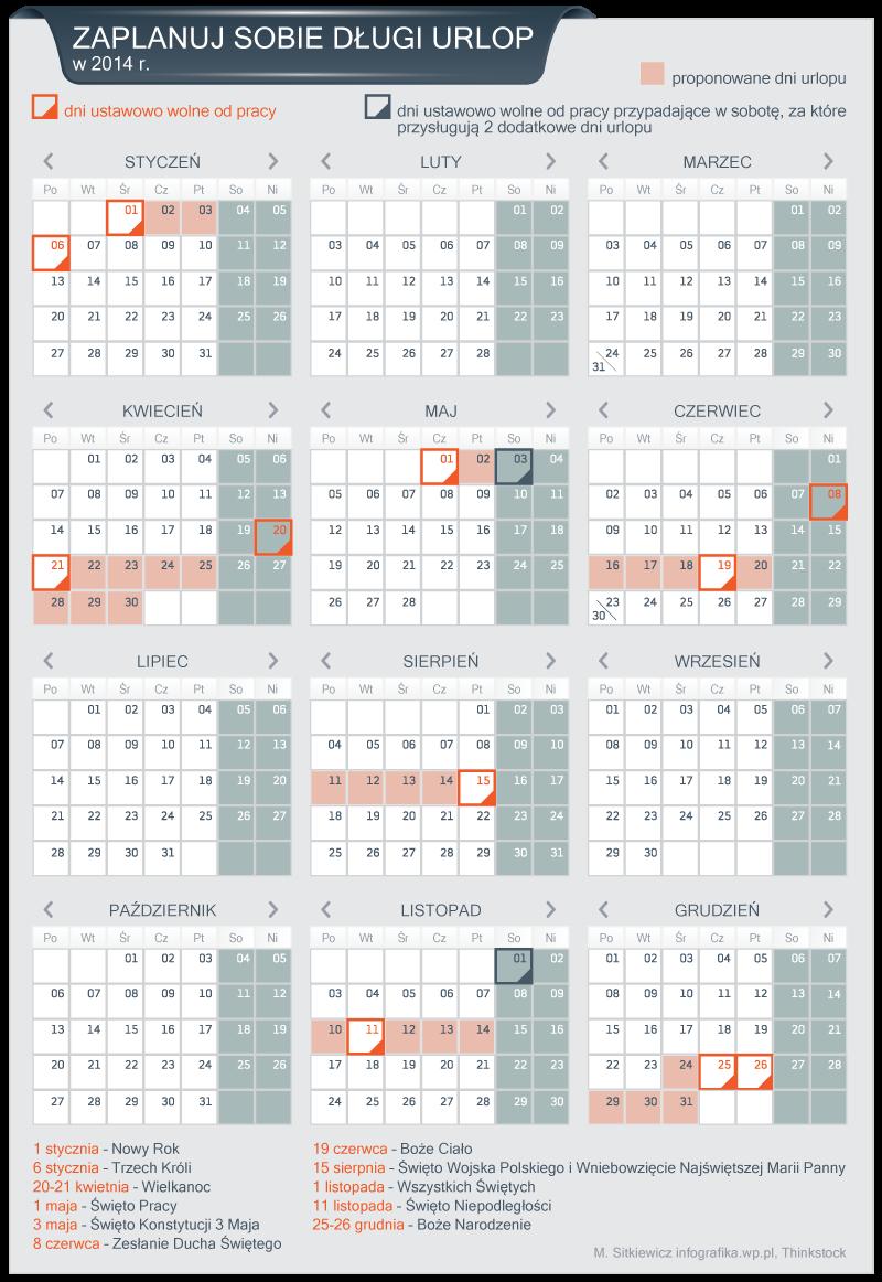 Jak zaplanować urlop w 2014 roku?
