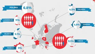Statistica: Ilu Polska ma urzędników?