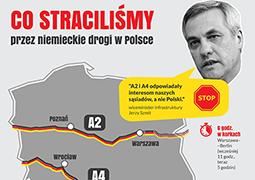 Autostrady A2 i A4 nie służą Polsce, tylko Niemcom i Rosji