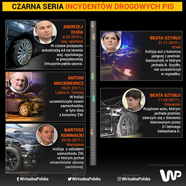 Czarna seria - wypadki VIP-ów z PiS