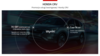 Content Marketing Case Study Honda