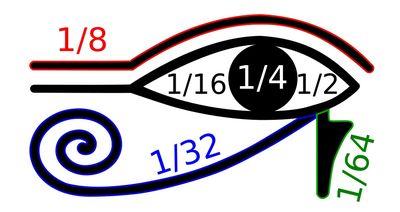Oko Horusa Talizmany Amulety Tatuaże Forum Ezoteryczne