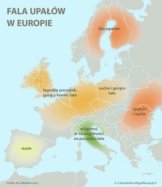 Prognoza sezonowa - jakie lato w Polsce?