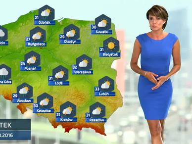 Prognoza Pogody Na 5 Sierpnia Plus Dwa Kolejne Dni Wideo